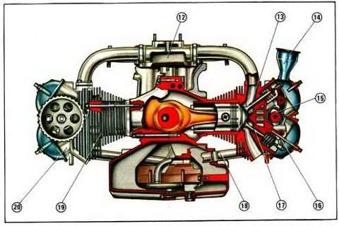 Citroen Birotor (Wankel engine) for sale For Sale (1975) on Car ...